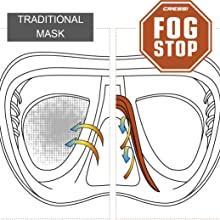 FOG STOP